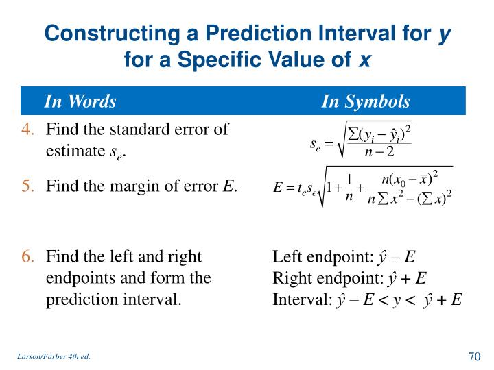 Constructing a Prediction Interval for