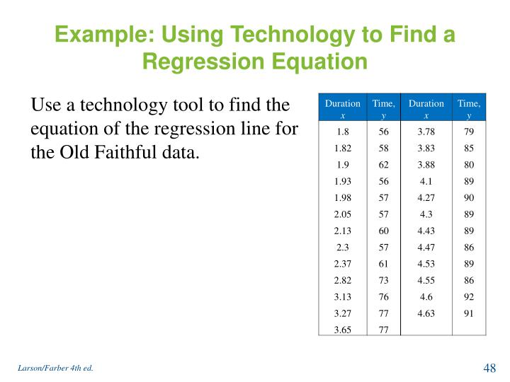 Example: Using Technology to Find a Regression Equation