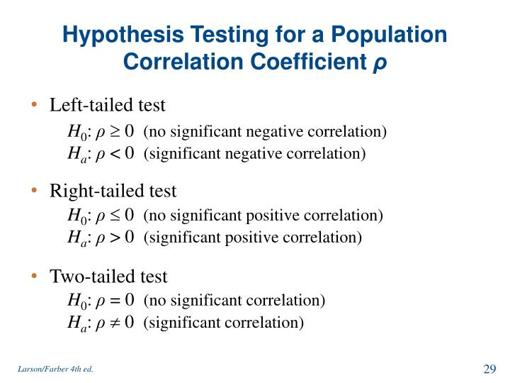 Hypothesis Testing for a Population Correlation Coefficient