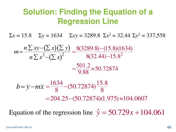 Solution: Finding the Equation of a Regression Line