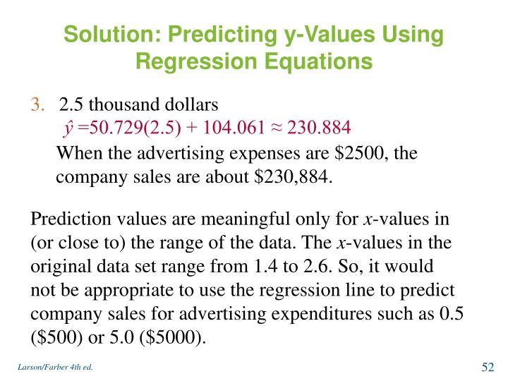 Solution: Predicting y-Values Using Regression Equations