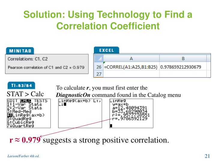 Solution: Using Technology to Find a Correlation Coefficient