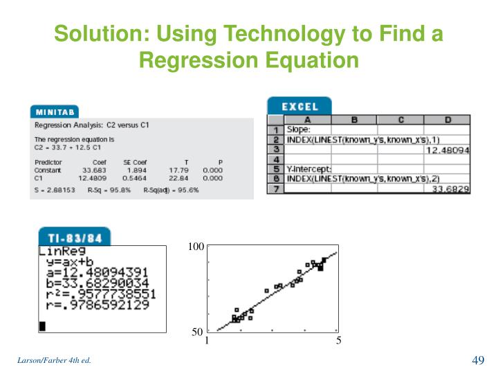 Solution: Using Technology to Find a Regression Equation