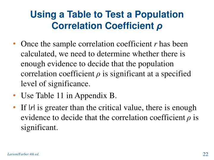 Using a Table to Test a Population Correlation Coefficient