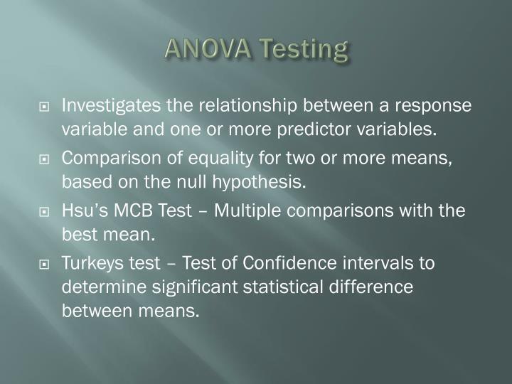 ANOVA Testing