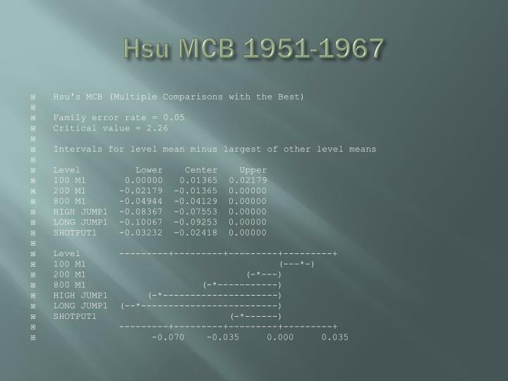 Hsu MCB 1951-1967