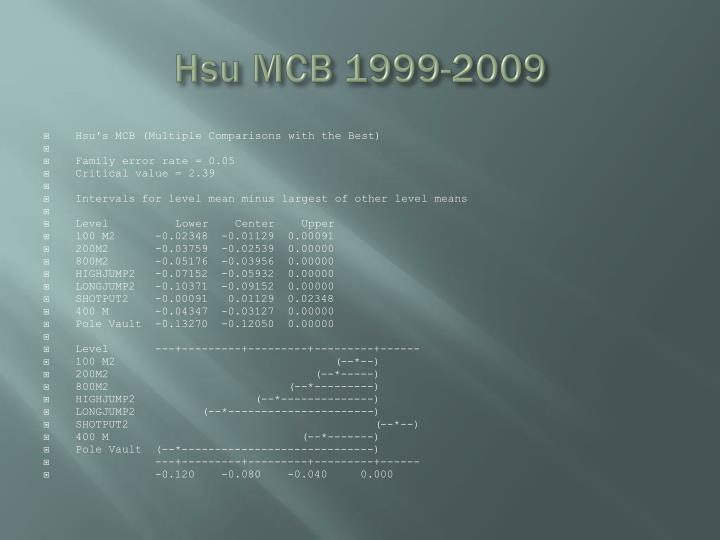Hsu MCB 1999-2009