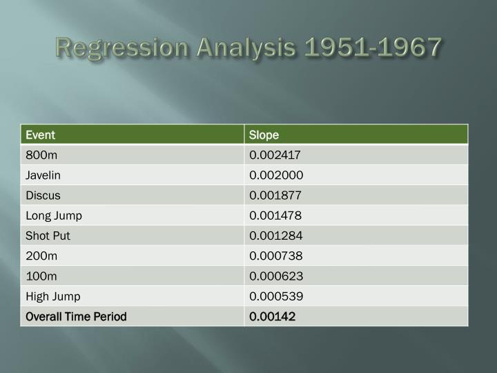 Regression Analysis 1951-1967