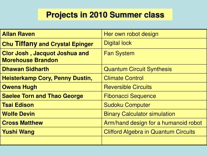 Projects in 2010 Summer class