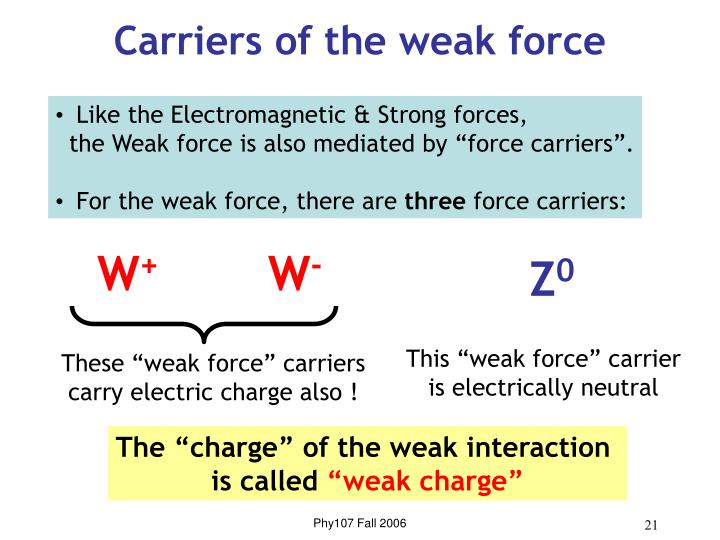 Carriers of the weak force
