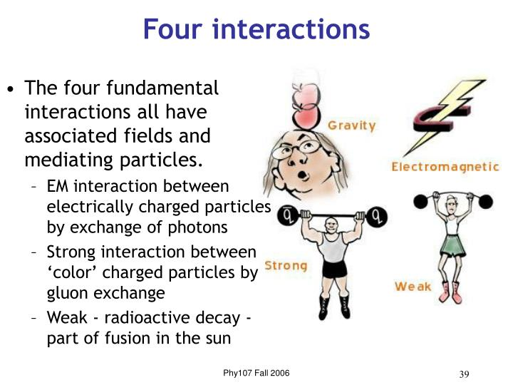 Four interactions