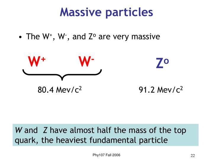 Massive particles