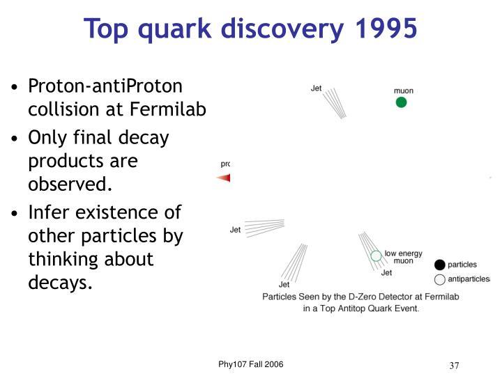 Top quark discovery 1995