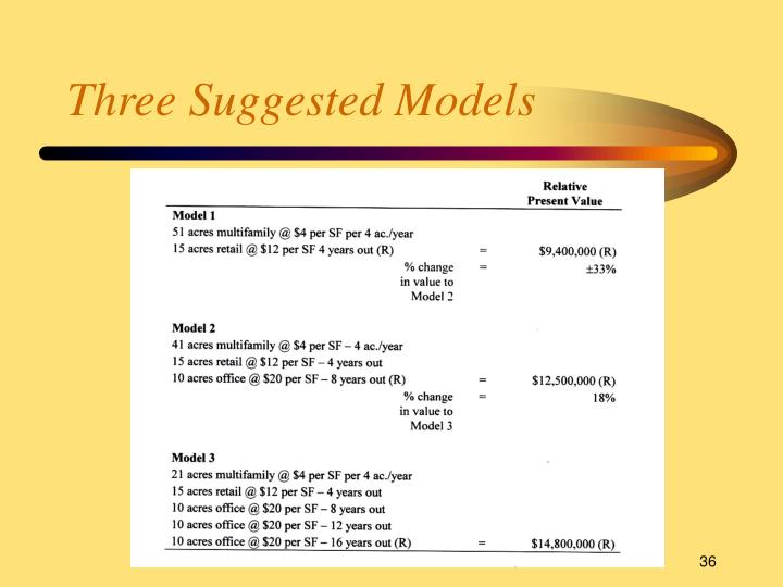 Three Suggested Models