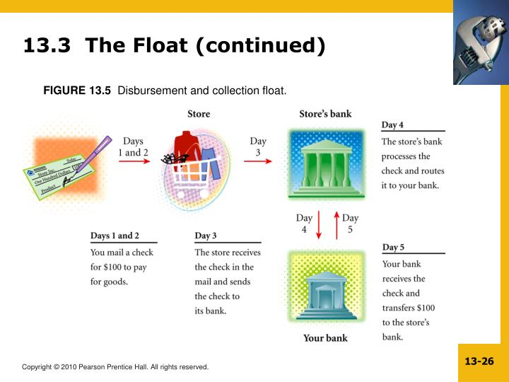 13.3  The Float (continued)