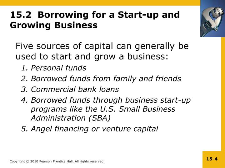 15.2  Borrowing for a Start-up and Growing Business