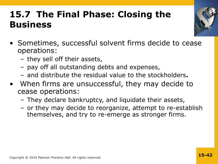 15.7  The Final Phase: Closing the Business