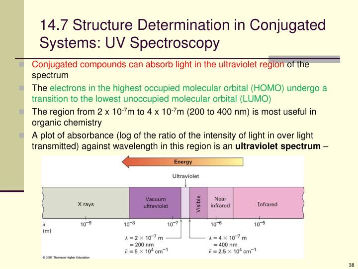 14.7 Structure Determination in Conjugated Systems: UV Spectroscopy