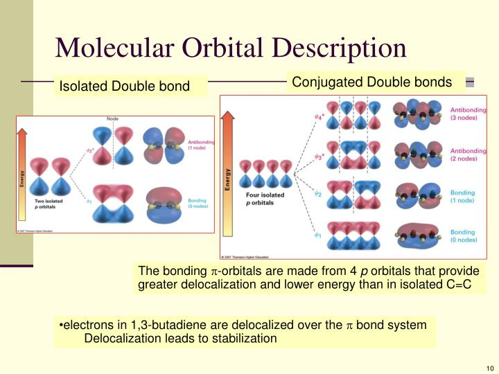Molecular Orbital Description
