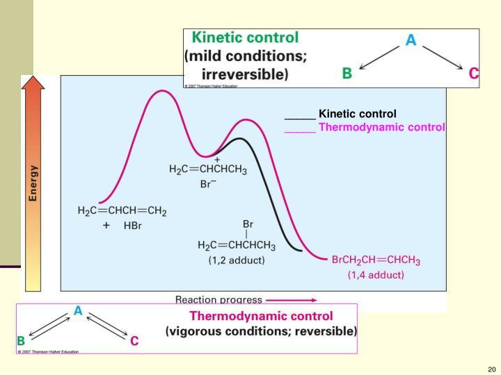 _____ Kinetic control