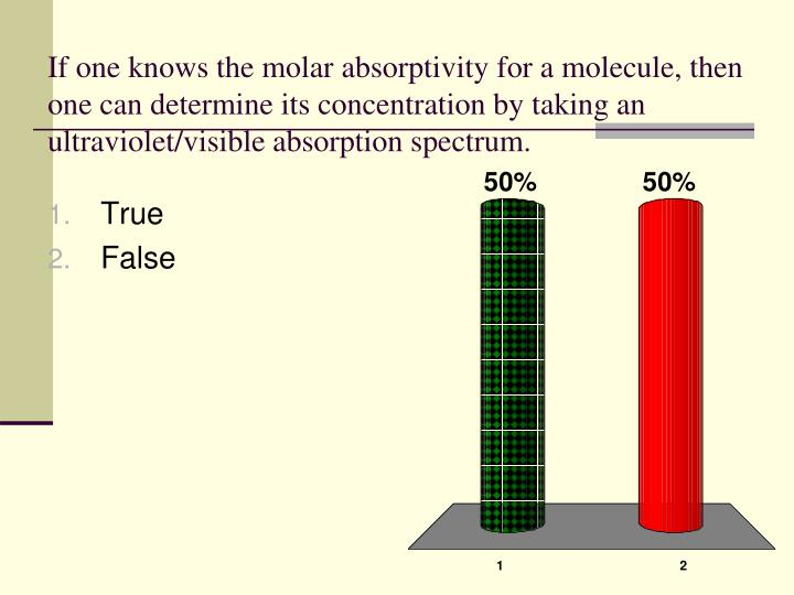If one knows the molar absorptivity for a molecule, then one can determine its concentration by taking an ultraviolet/visible absorption spectrum.