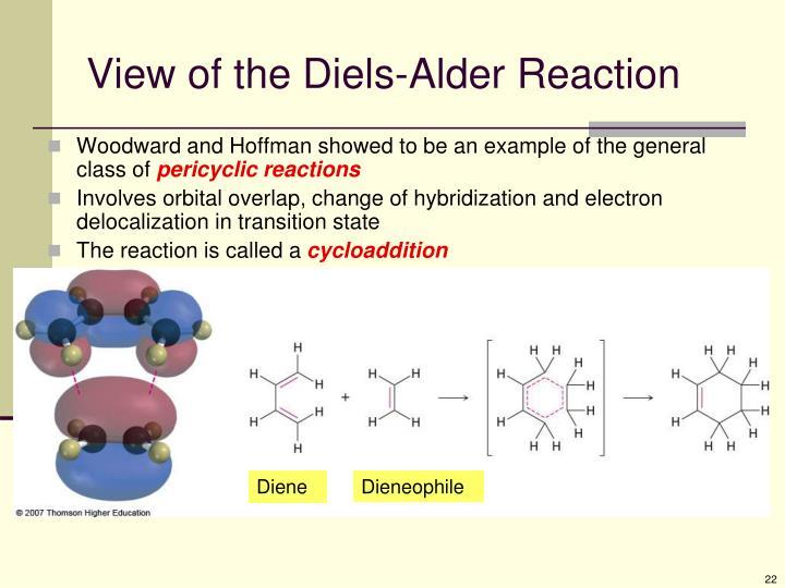 View of the Diels-Alder Reaction