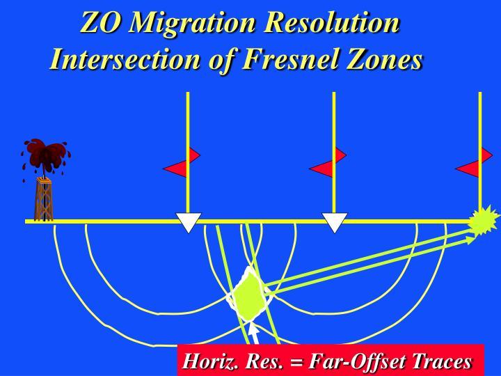 ZO Migration Resolution
