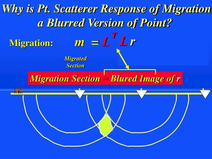 Why is Pt. Scatterer Response of Migration
