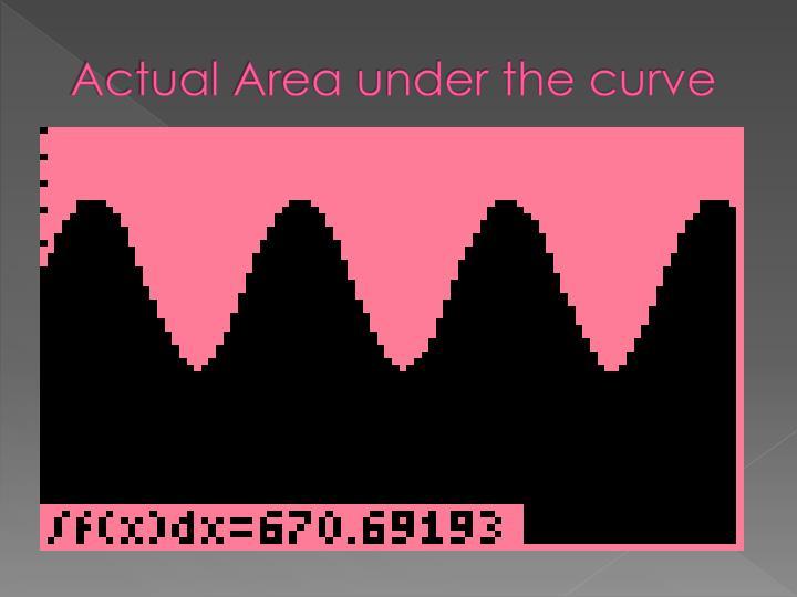 Actual Area under the curve