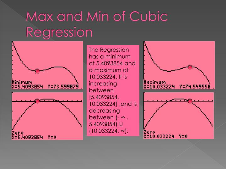 Max and Min of Cubic Regression