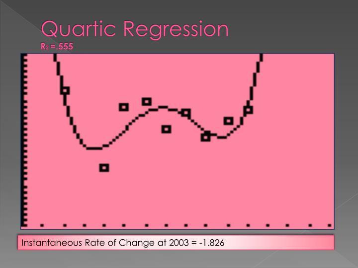 Quartic Regression