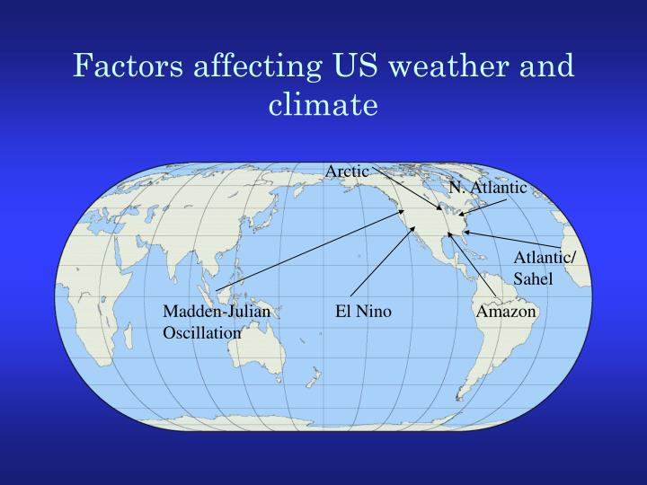 Factors affecting US weather and climate