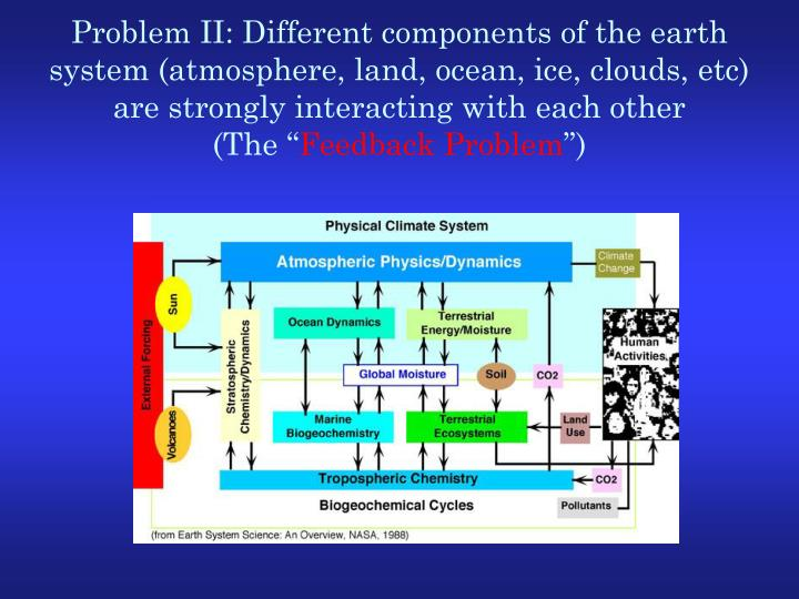 Problem II: Different components of the earth system (atmosphere, land, ocean, ice, clouds, etc) are strongly interacting with each other