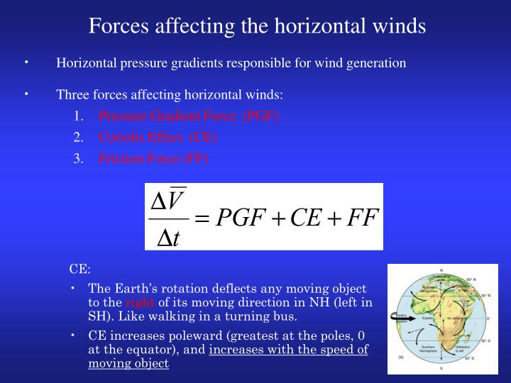 Forces affecting the horizontal winds