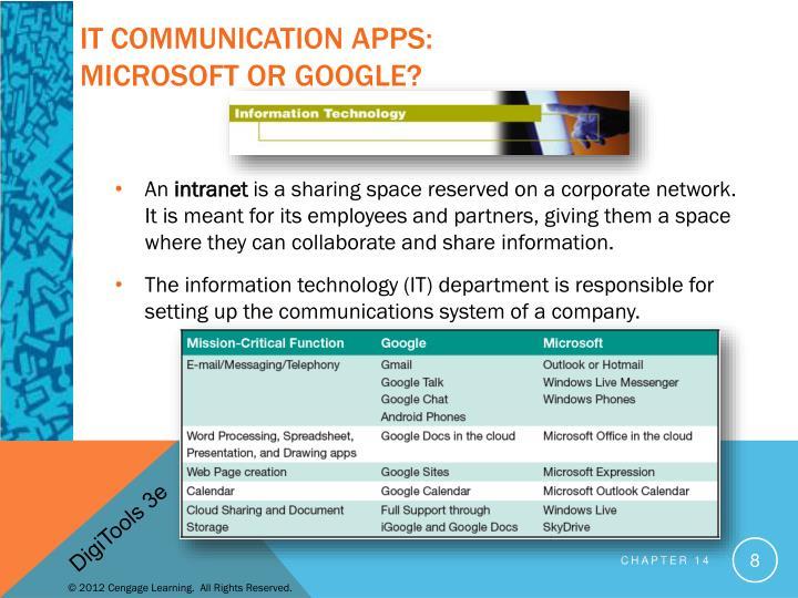 IT Communication Apps: