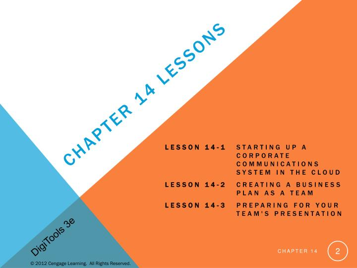 Chapter 14 Lessons