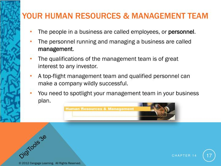Your Human Resources & management Team