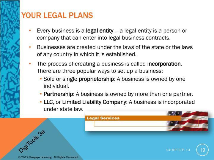 Your Legal plans