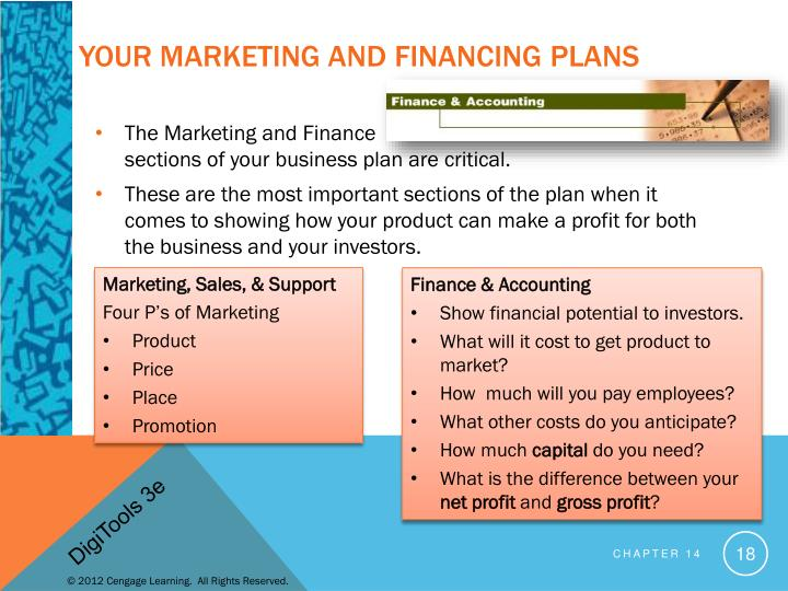 Your Marketing and Financing Plans