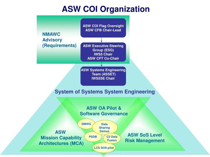 ASW COI Organization