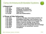 comp architecture embedded systems1