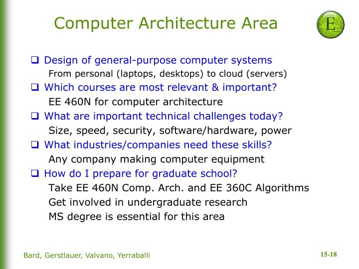Computer Architecture Area