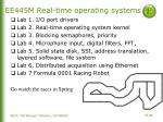 ee445m real time operating systems