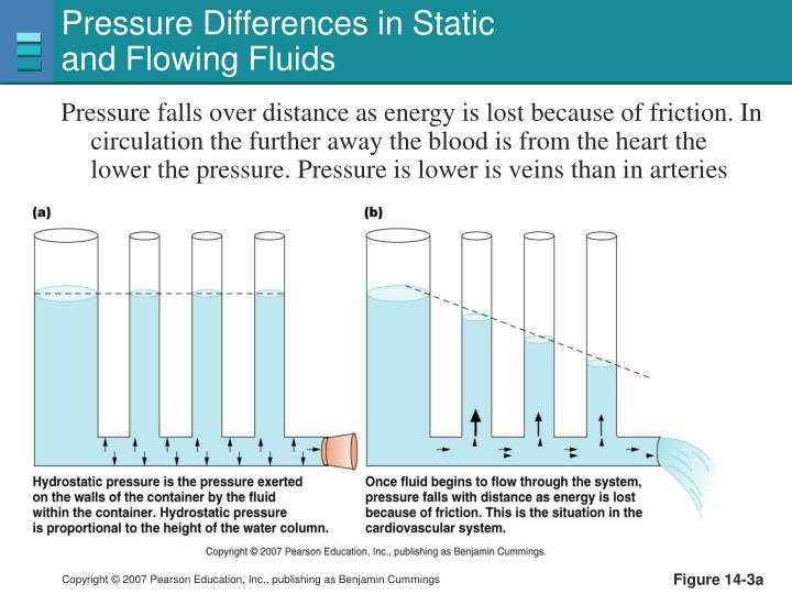 Pressure Differences in Static