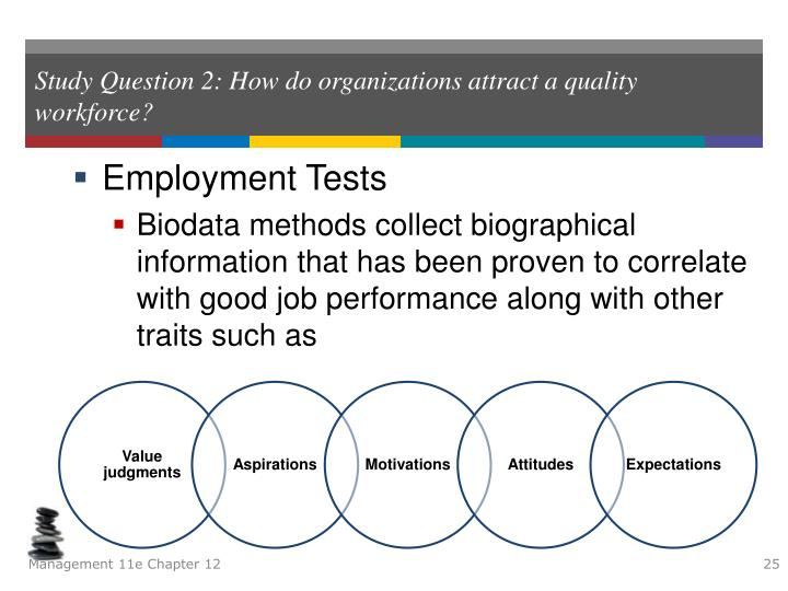 Study Question 2: How do organizations attract a quality workforce?