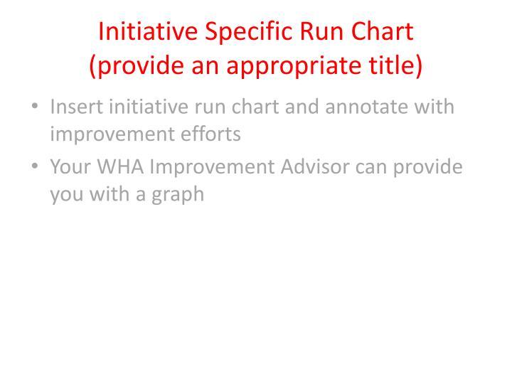 Initiative Specific Run Chart