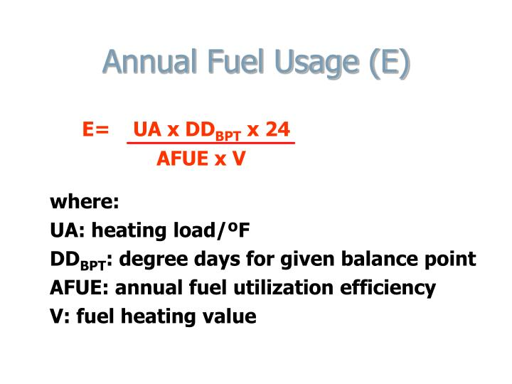 Annual Fuel Usage (E)