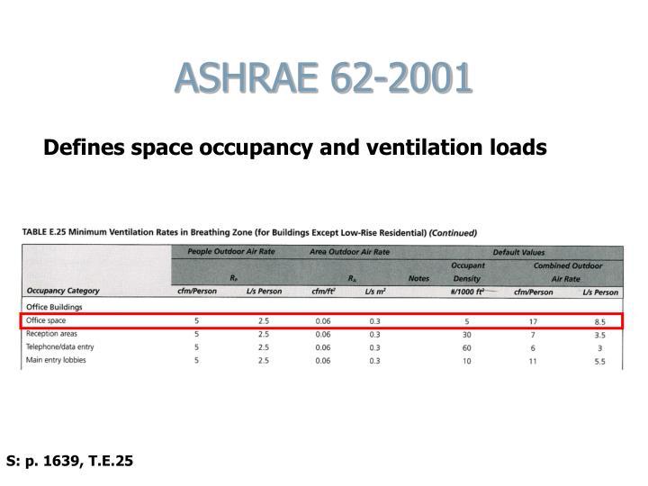 ASHRAE 62-2001