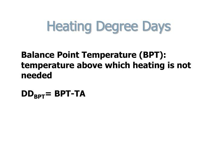 Heating degree days