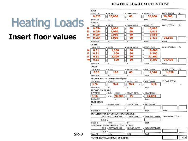 Heating Loads